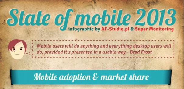 Mobile : Etat des lieux 2013