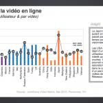 Digital Future in focus 2015 – Monde
