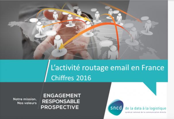 E-mailing : des campagnes de plus en plus ciblées