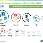 Baromètre annuel des Réseaux Sociaux en France